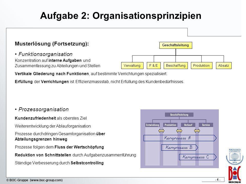 Aufgabe 2: Organisationsprinzipien