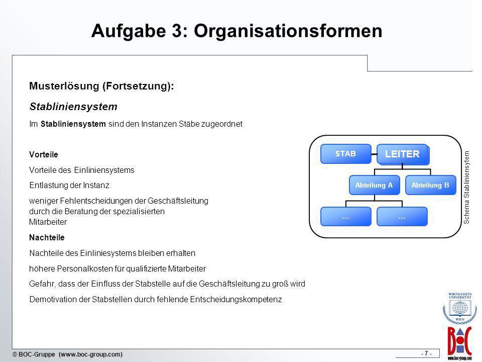 Aufgabe 3: Organisationsformen