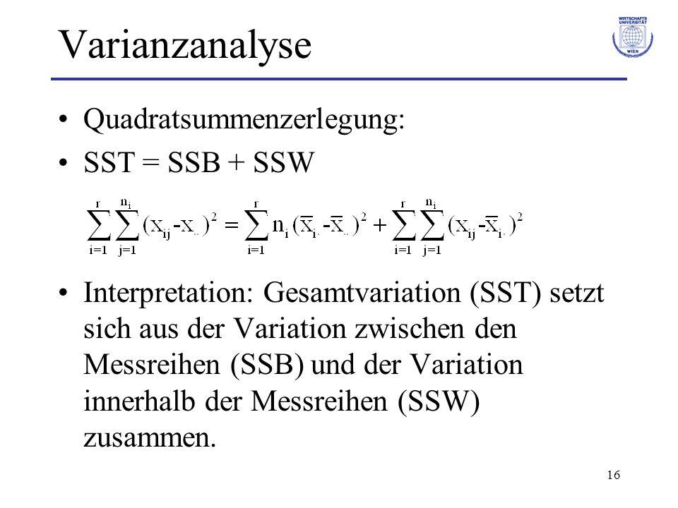 Varianzanalyse Quadratsummenzerlegung: SST = SSB + SSW
