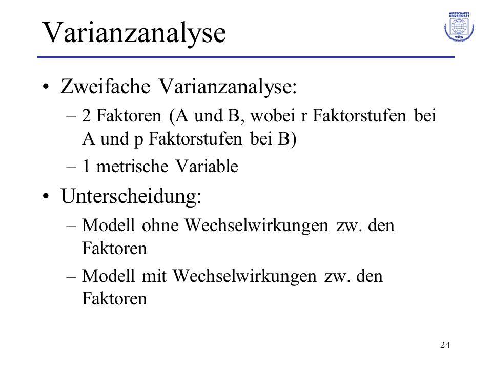 Varianzanalyse Zweifache Varianzanalyse: Unterscheidung: