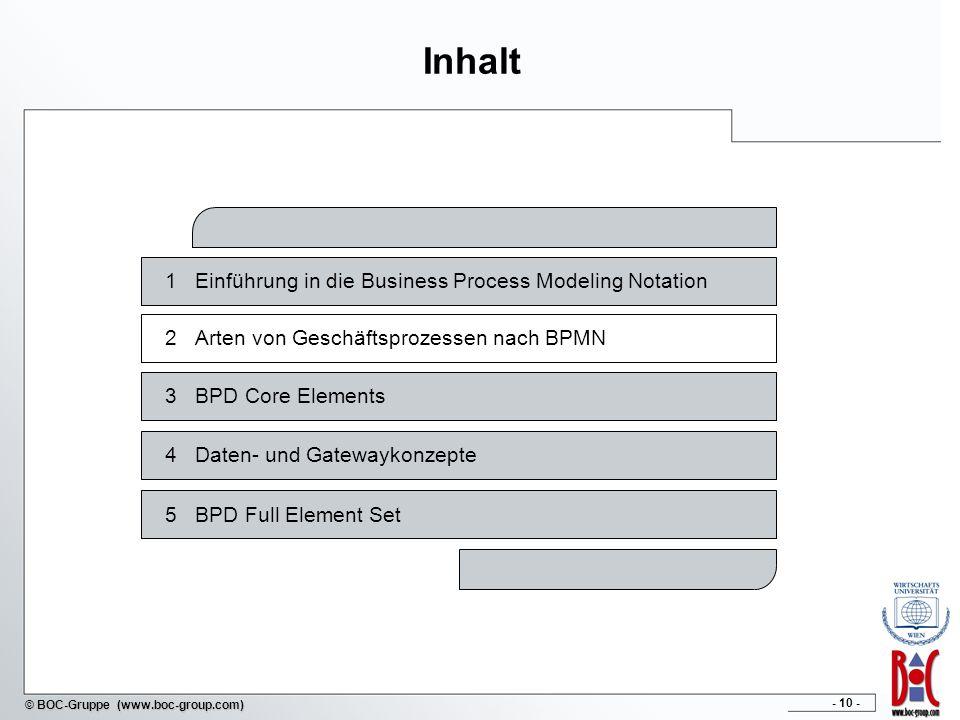 Inhalt 1 Einführung in die Business Process Modeling Notation