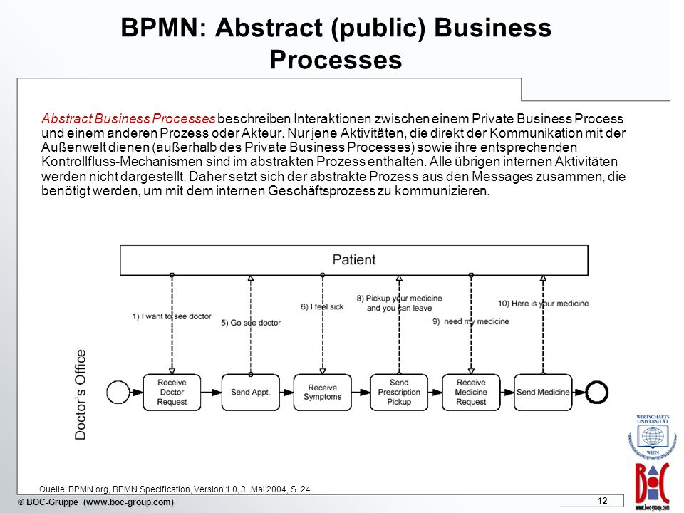 BPMN: Abstract (public) Business Processes