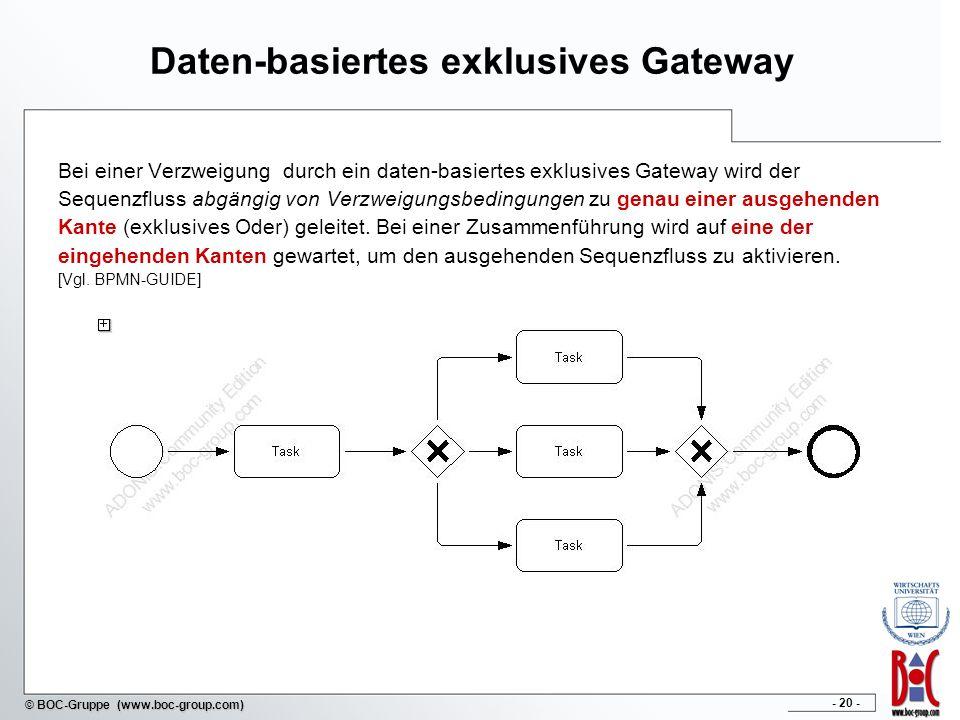 Daten-basiertes exklusives Gateway