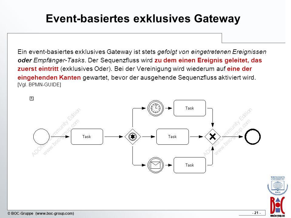 Event-basiertes exklusives Gateway