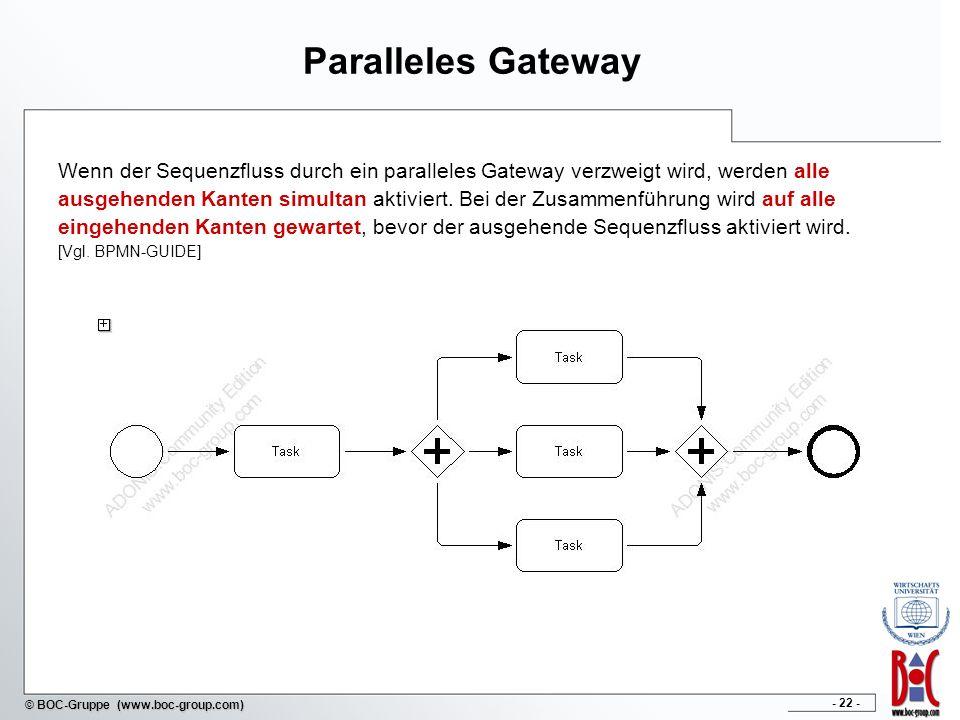 Paralleles Gateway