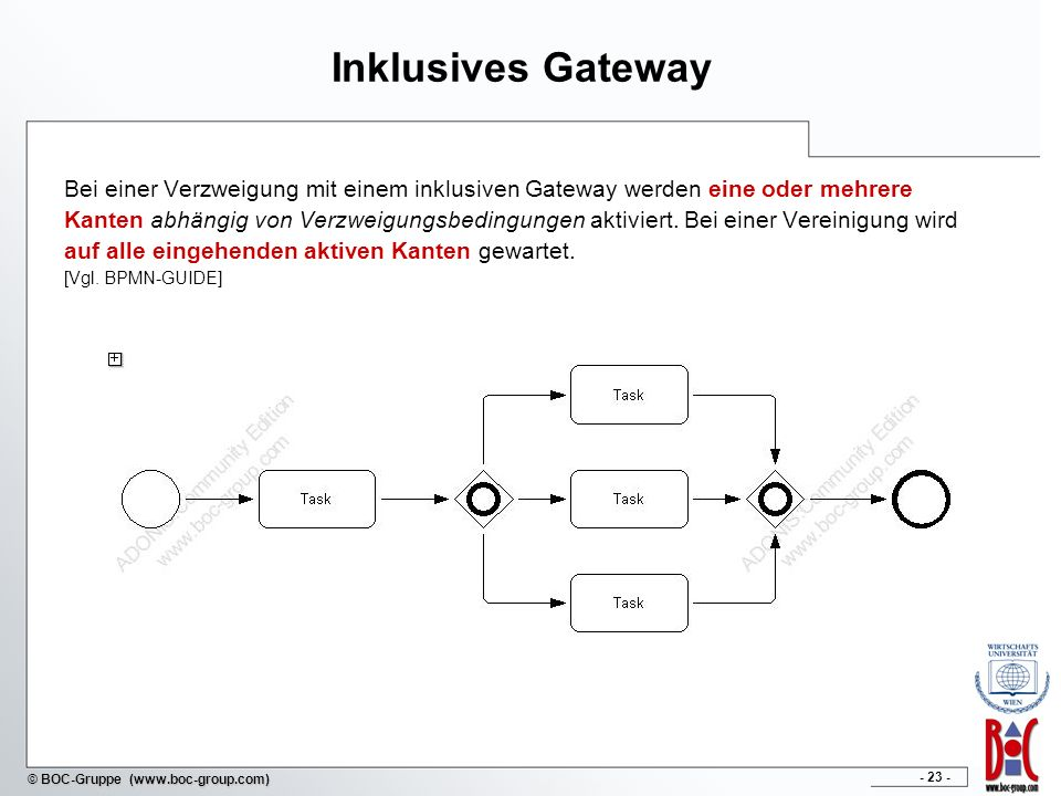 Inklusives Gateway
