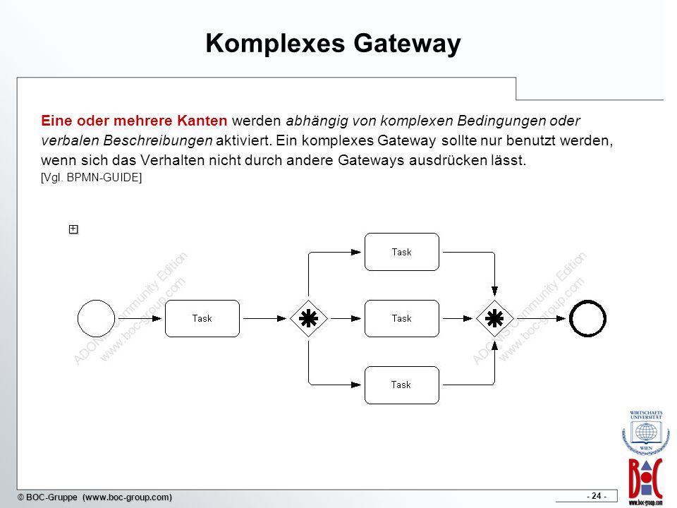 Komplexes Gateway