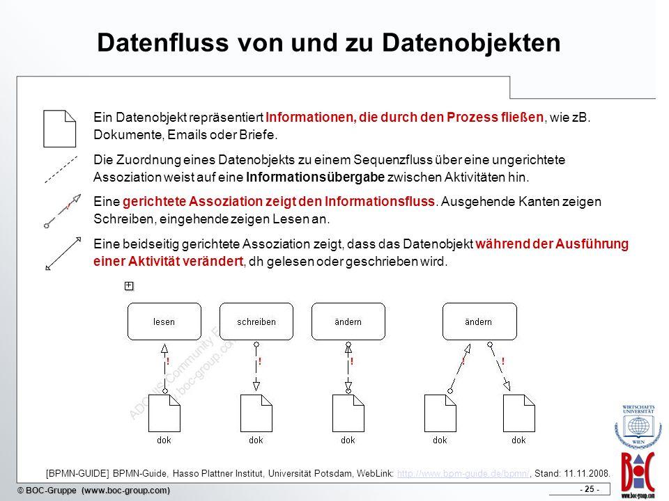Datenfluss von und zu Datenobjekten