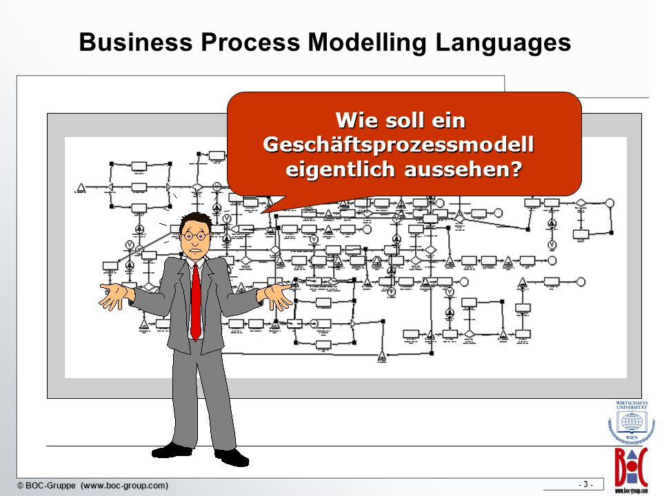 Business Process Modelling Languages
