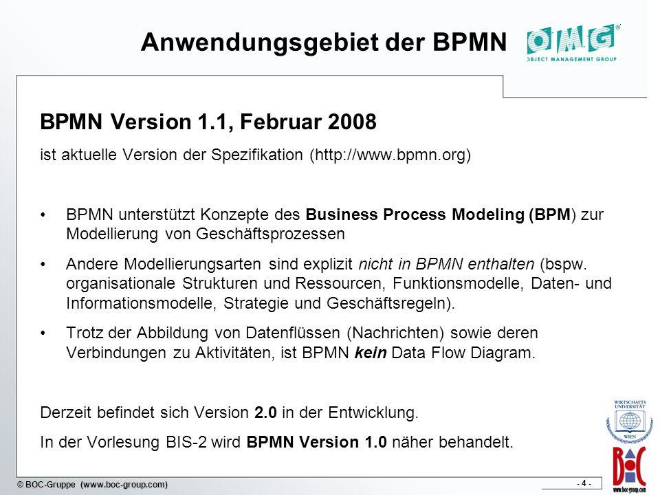 Anwendungsgebiet der BPMN
