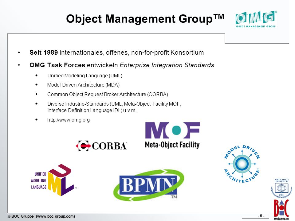 Object Management GroupTM