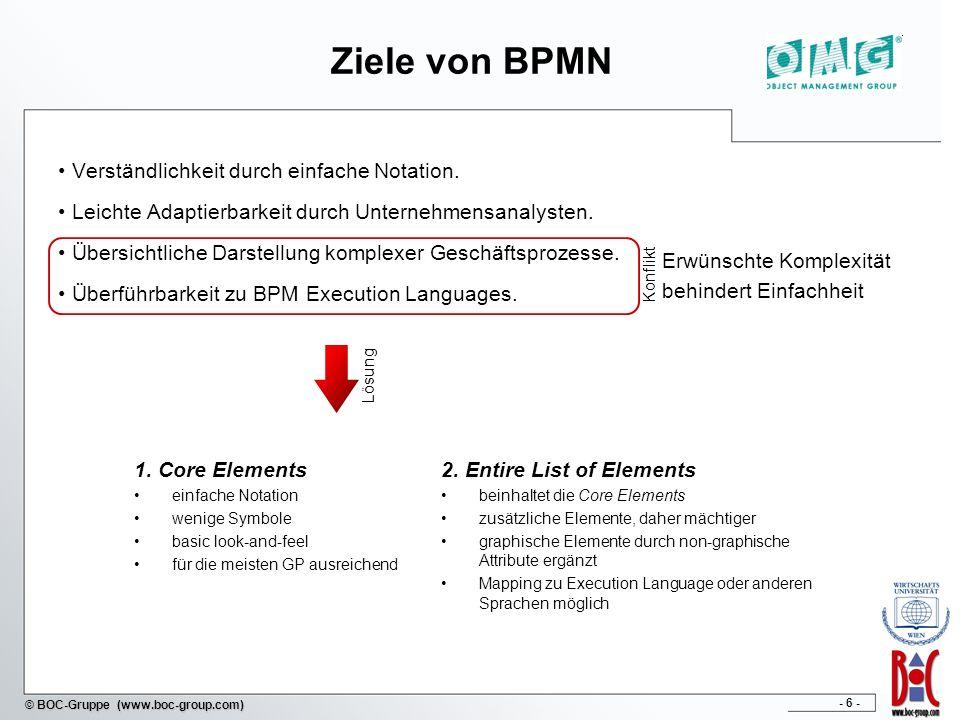 Ziele von BPMN Verständlichkeit durch einfache Notation.