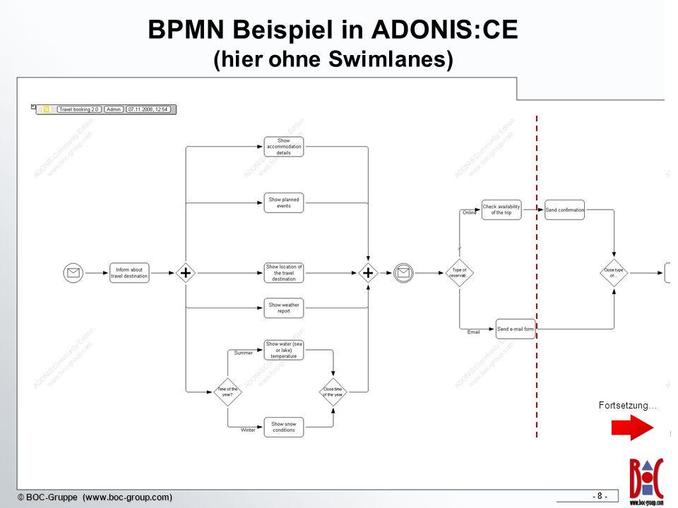 BPMN Beispiel in ADONIS:CE (hier ohne Swimlanes)