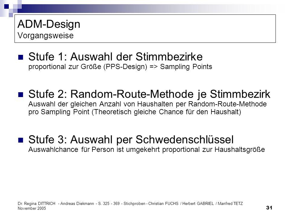 ADM-Design Vorgangsweise