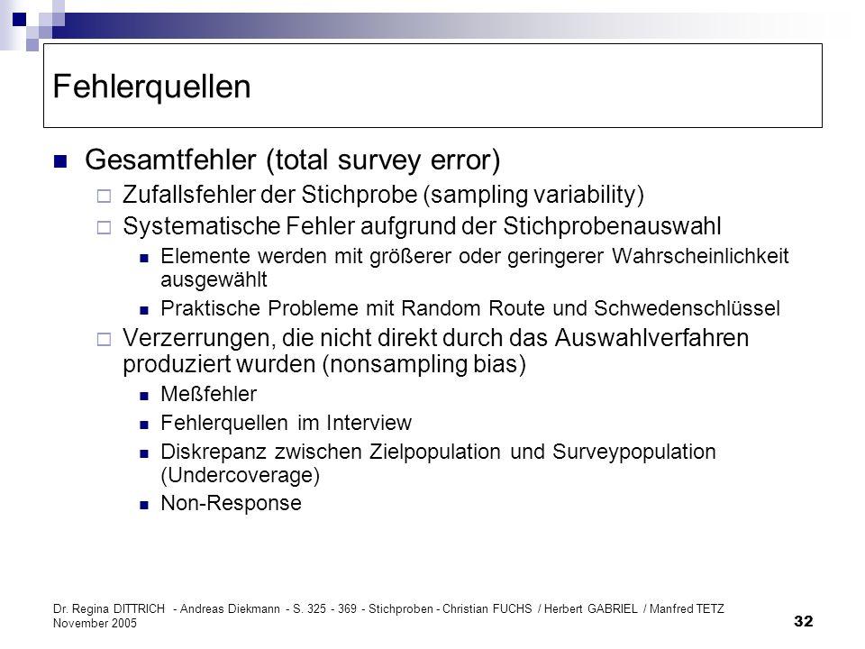 Fehlerquellen Gesamtfehler (total survey error)