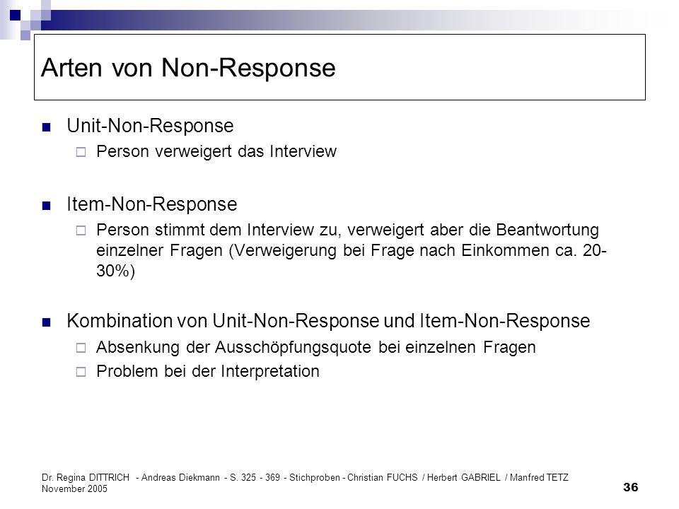 Arten von Non-Response