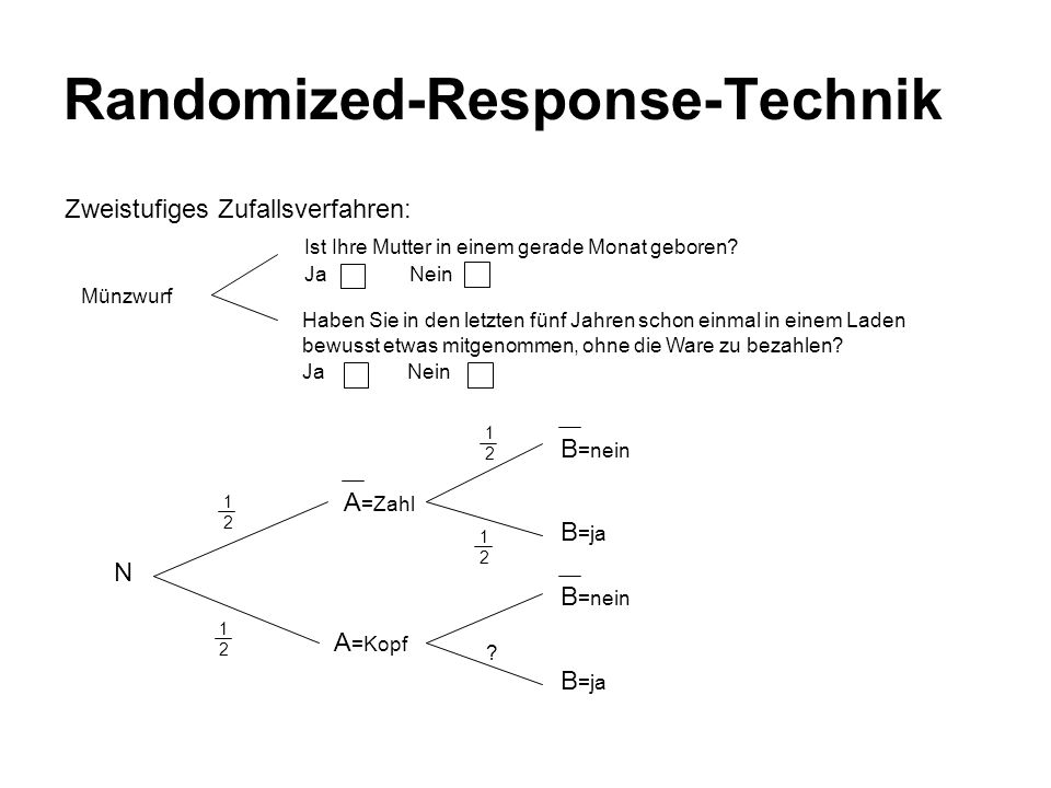 Randomized-Response-Technik