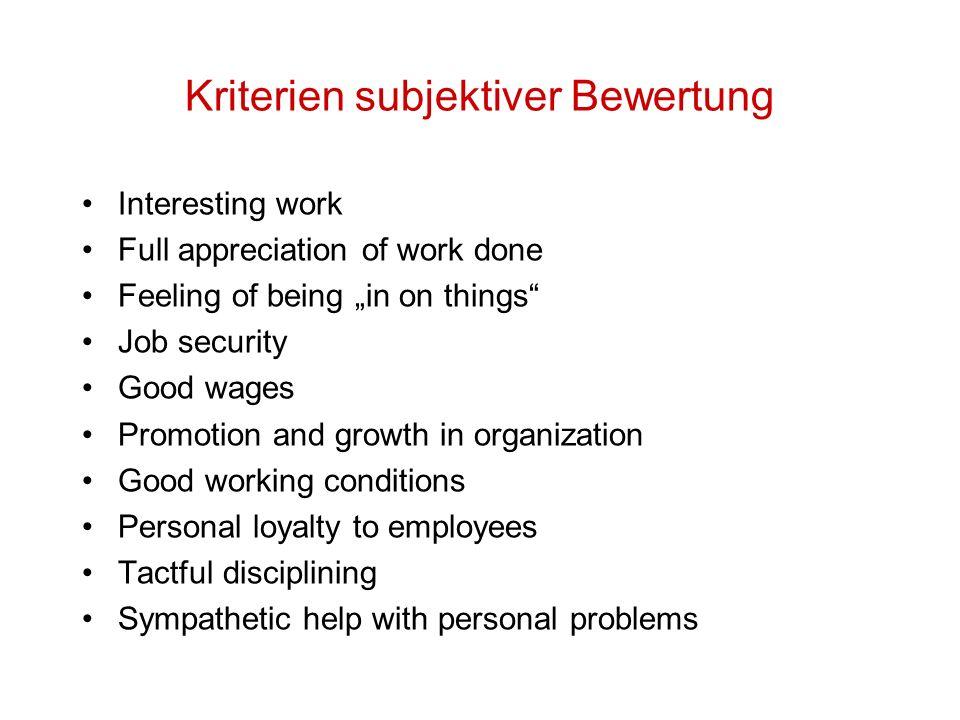 Kriterien subjektiver Bewertung