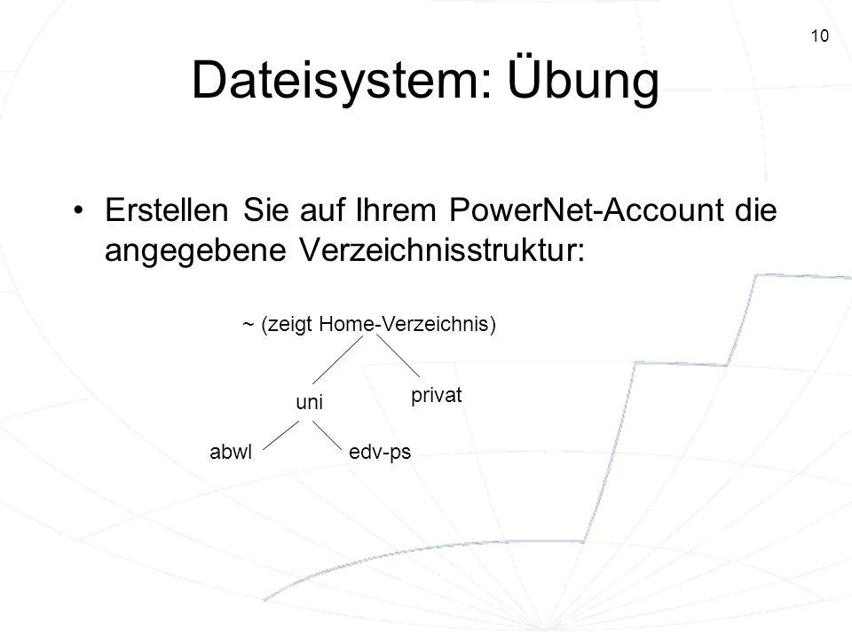 ~ (zeigt Home-Verzeichnis)