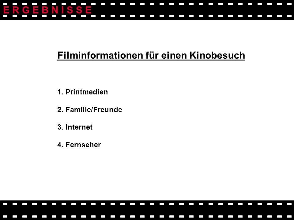 Filminformationen für einen Kinobesuch