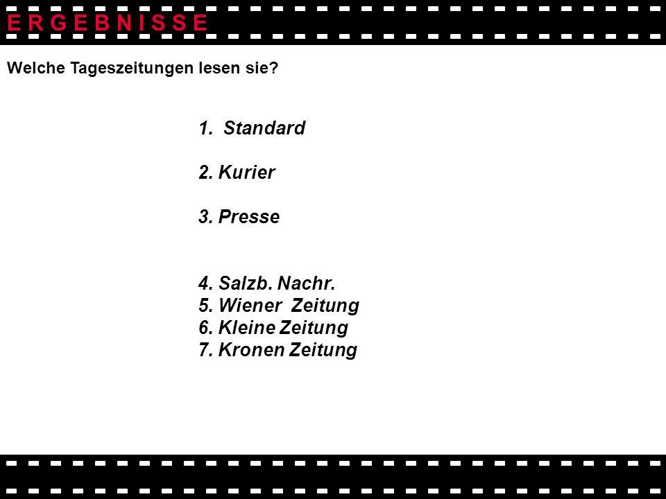 E R G E B N I S S E Standard 2. Kurier 3. Presse 4. Salzb. Nachr.