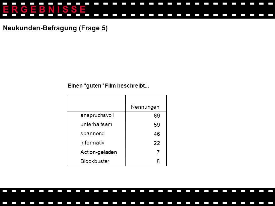 E R G E B N I S S E Neukunden-Befragung (Frage 5)
