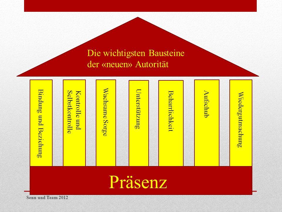 Die wichtigsten Bausteine der «neuen» Autorität