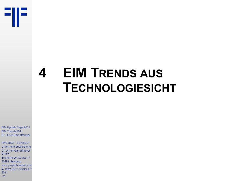 4 EIM Trends aus Technologiesicht