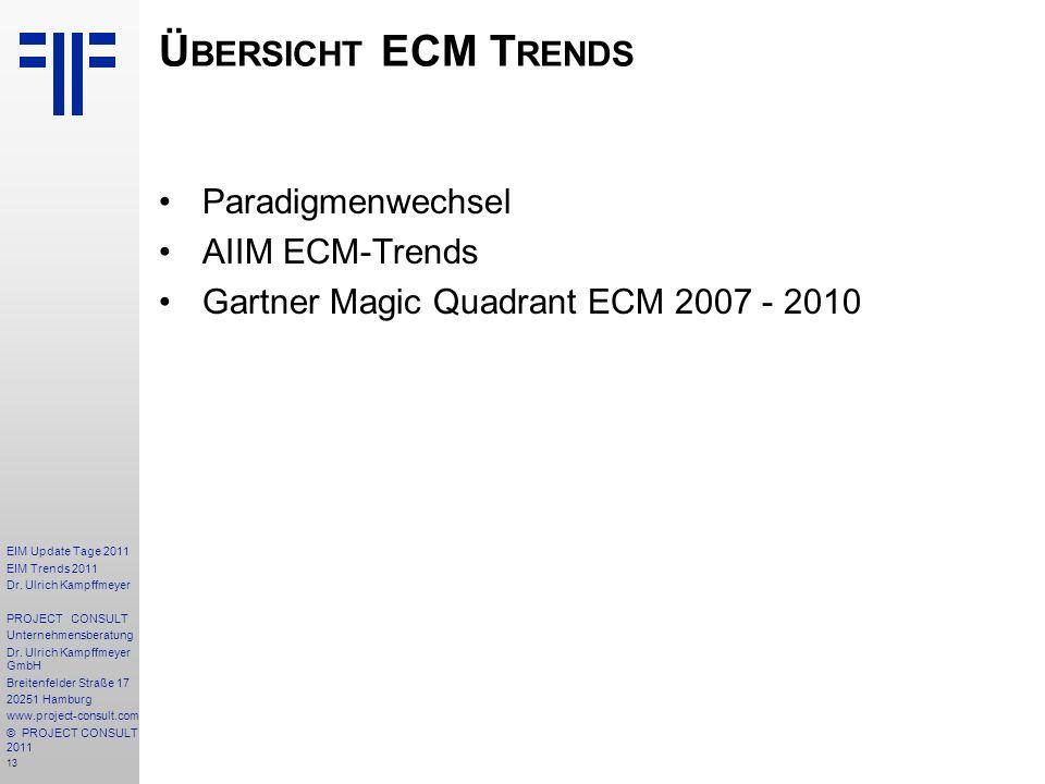 Übersicht ECM Trends Paradigmenwechsel AIIM ECM-Trends