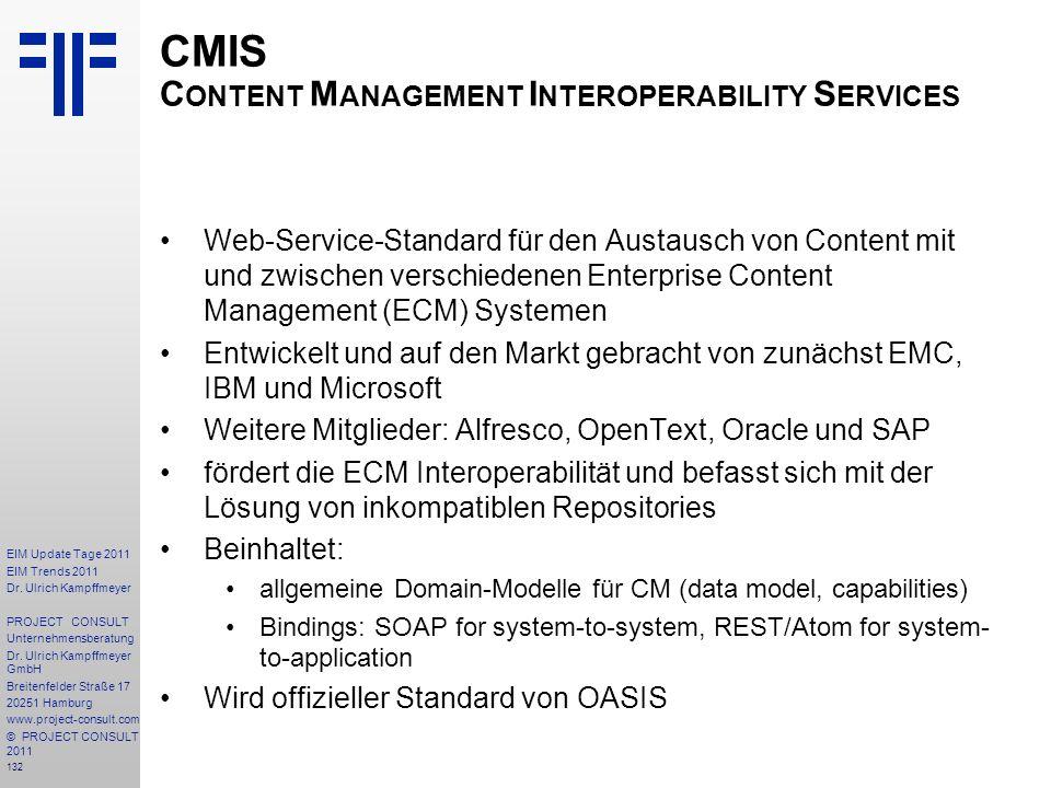 CMIS Content Management Interoperability Services