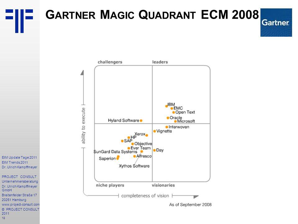 Gartner Magic Quadrant ECM 2008