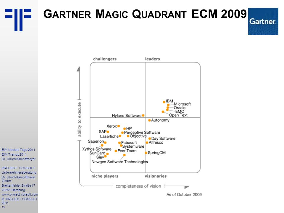 Gartner Magic Quadrant ECM 2009