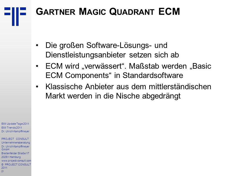Gartner Magic Quadrant ECM