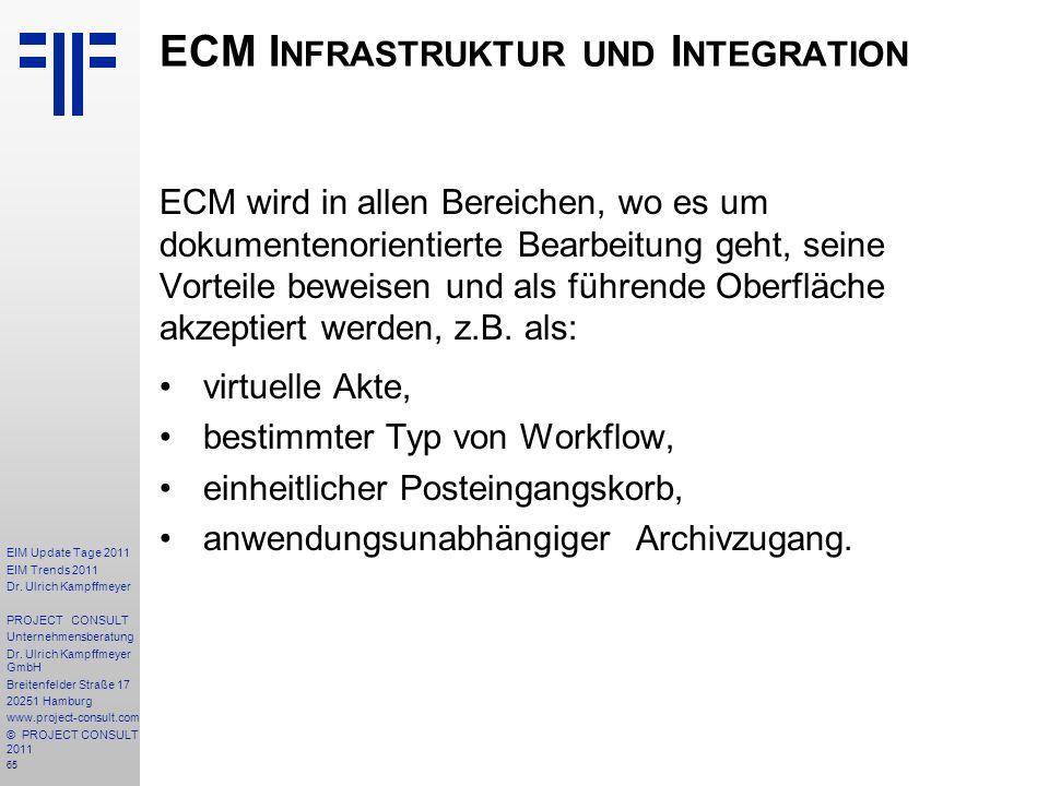 ECM Infrastruktur und Integration