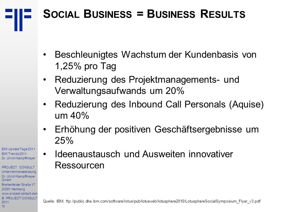 Social Business = Business Results