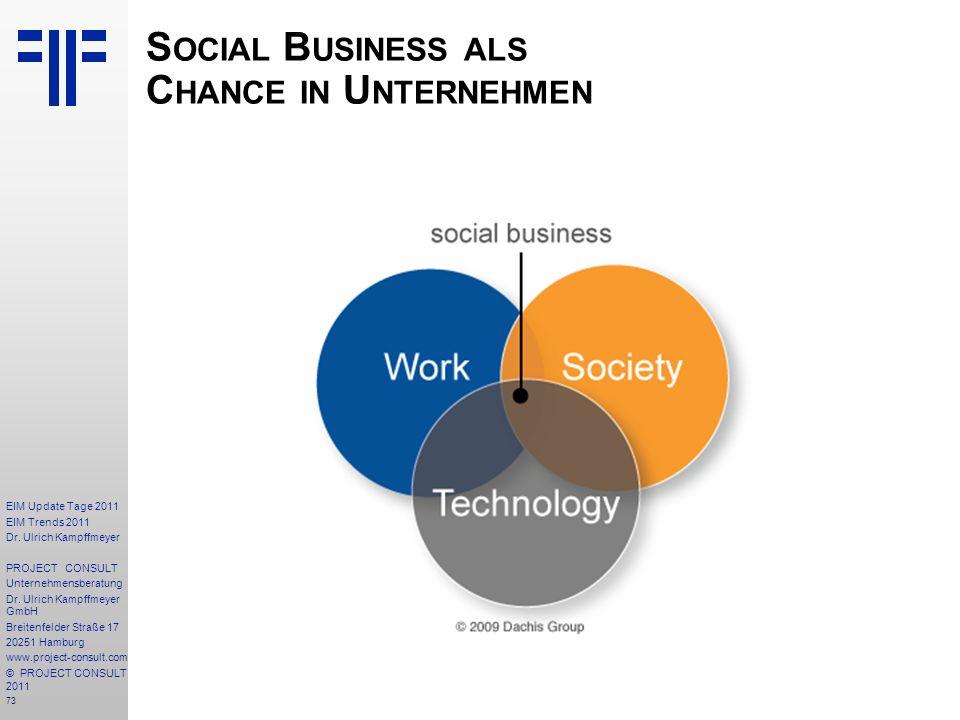 Social Business als Chance in Unternehmen
