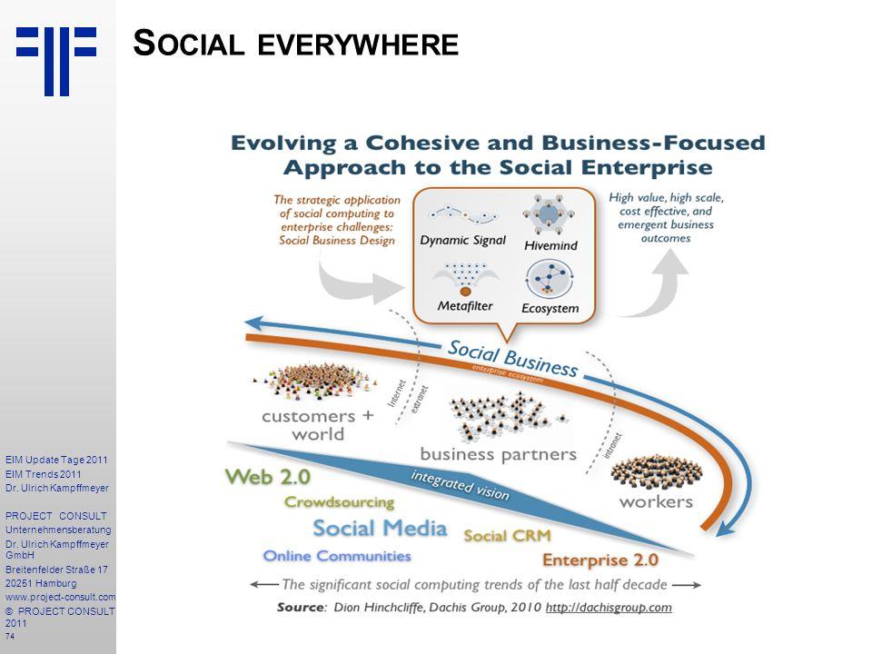 Social everywhere http://digitalnaiv.com/von-enterprise-20-und-social-media-zum-social