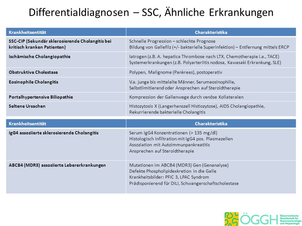 Differentialdiagnosen – SSC, Ähnliche Erkrankungen