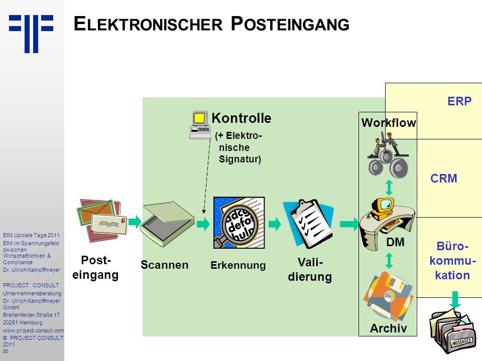 Elektronischer Posteingang