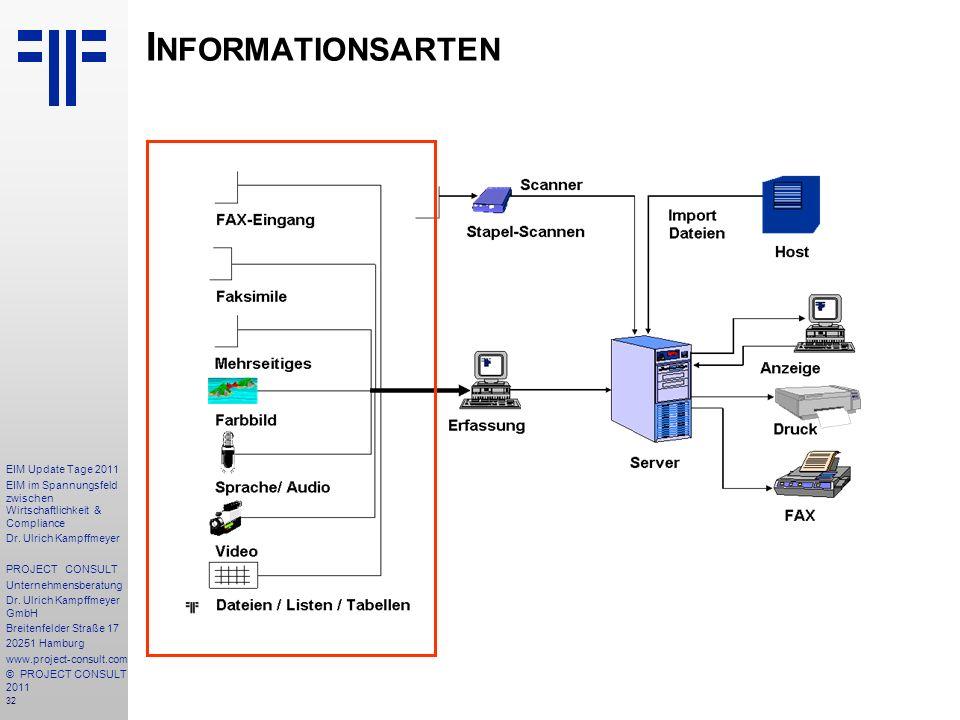 Informationsarten
