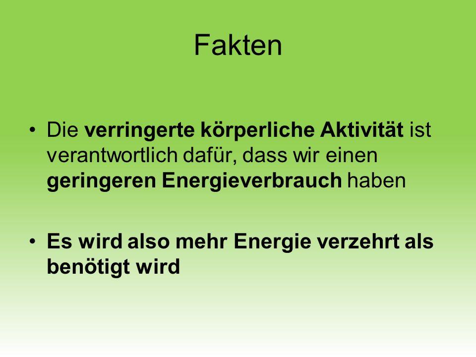 Fakten Die verringerte körperliche Aktivität ist verantwortlich dafür, dass wir einen geringeren Energieverbrauch haben.