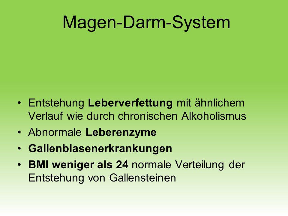 Magen-Darm-System Entstehung Leberverfettung mit ähnlichem Verlauf wie durch chronischen Alkoholismus.