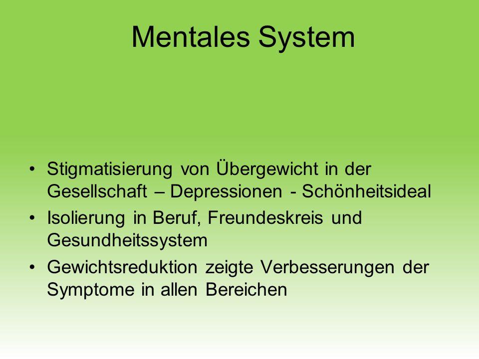 Mentales System Stigmatisierung von Übergewicht in der Gesellschaft – Depressionen - Schönheitsideal.