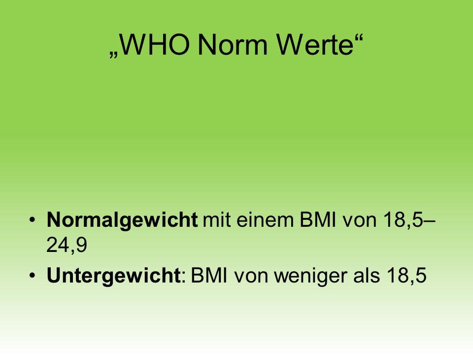 """""""WHO Norm Werte Normalgewicht mit einem BMI von 18,5–24,9"""