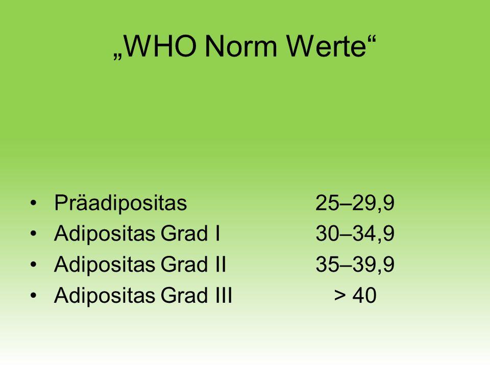 """""""WHO Norm Werte Präadipositas 25–29,9 Adipositas Grad I 30–34,9"""