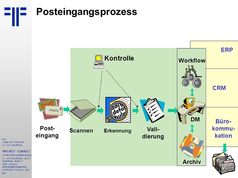 Posteingangsprozess Kontrolle ERP Workflow CRM DM Büro-kommu- kation