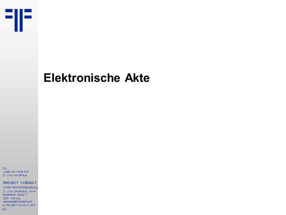 Elektronische Akte