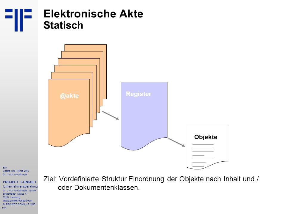 Elektronische Akte Statisch
