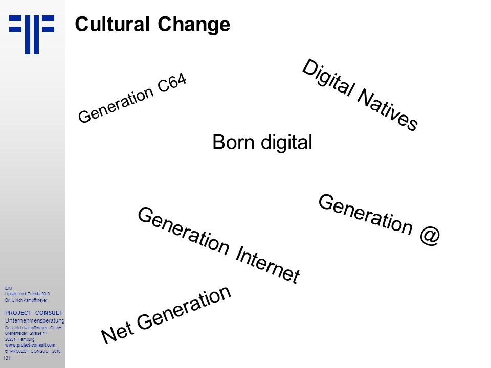 Cultural Change Digital Natives Born digital Generation @
