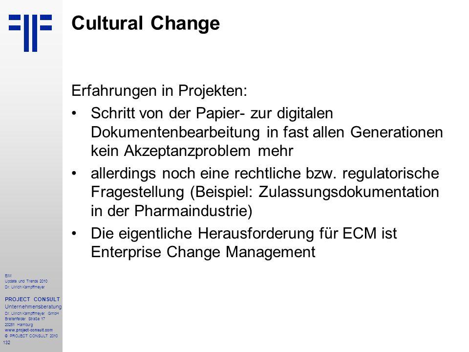 Cultural Change Erfahrungen in Projekten: